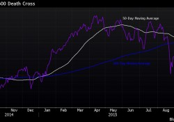August Correction Places European Stocks in Bearish Death Cross